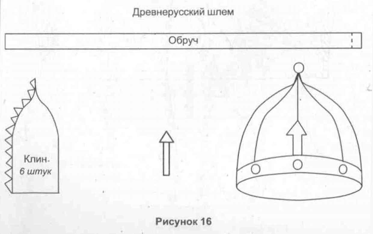 Костюмы из бумаги выкройки