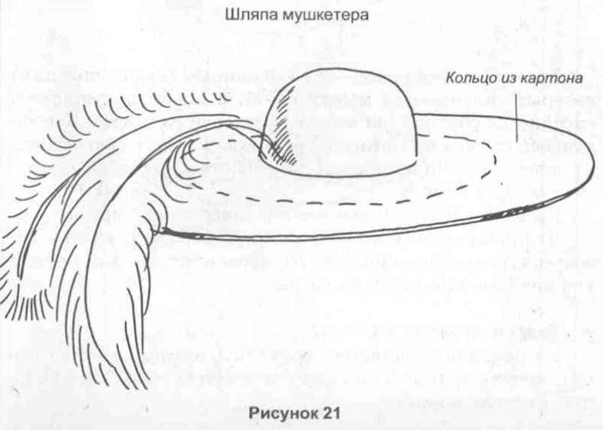 Вязание изделий крючком