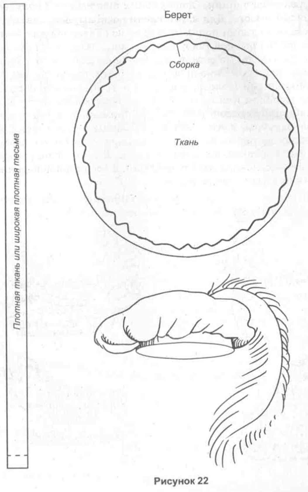 Шапочка зайчика своими руками выкройки