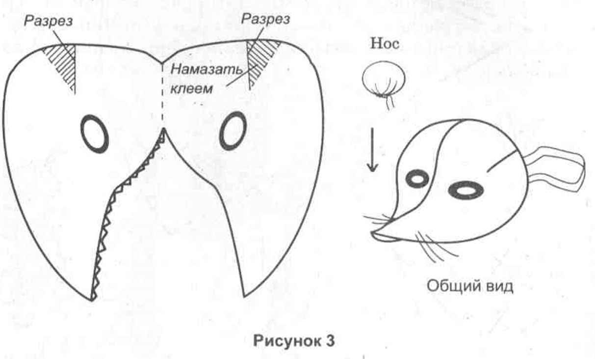 маска из клея от черных точек