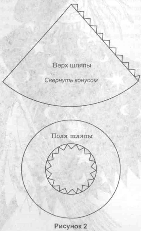 Как сделать шляпу звездочета своими руками